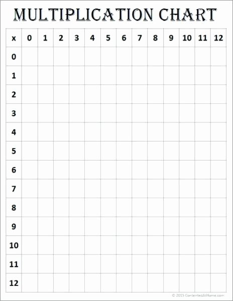 0 12 Multiplication Test Free Math Printable Blank Multiplication Chart 0 Contented