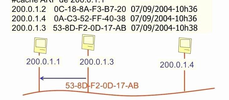 0 12 Multiplication Test Table De Multiplication De 7 6 7 9 11 and 12 Times Table
