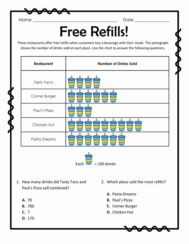 1st Grade History Worksheets Free Math Coloring Pages for 1st Grade Fresh Bar Graphs
