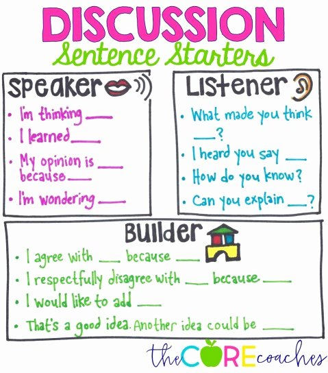 1st Grade Sentence Starters Awesome Discussion Strategies and Accountable Talk In the Classroom