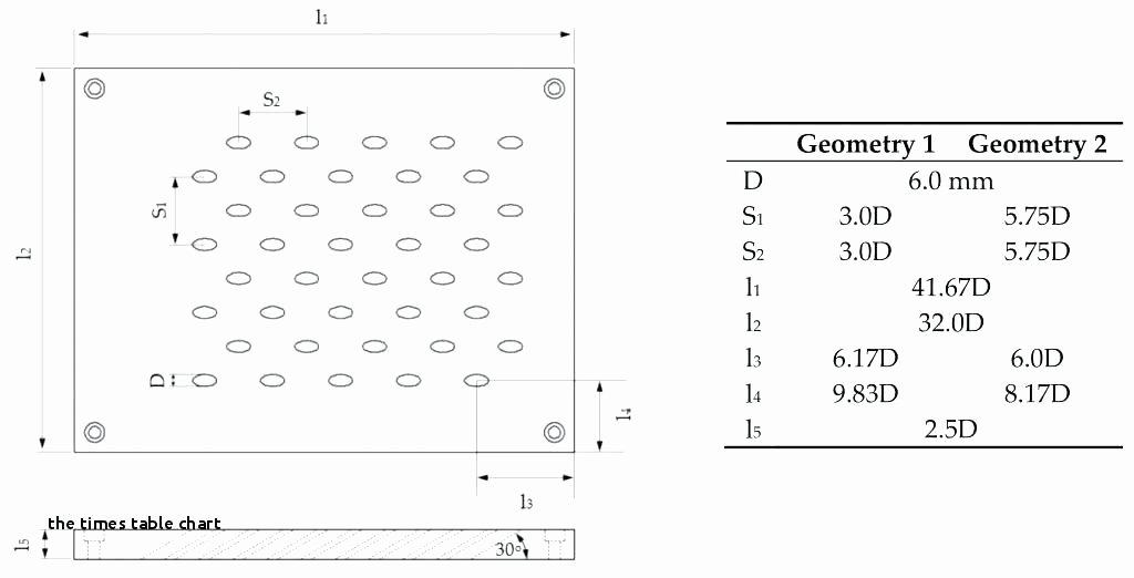 1st Grade social Studies Worksheets Third Grade social Stu S Worksheets Printable Math Facts