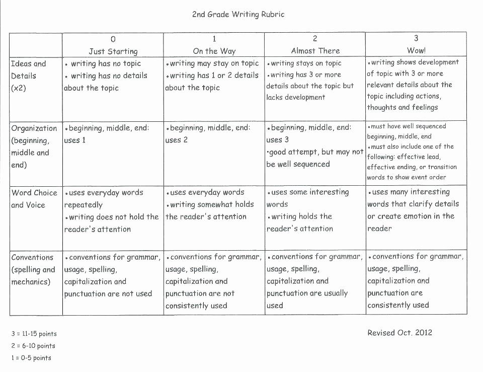 2nd Grade Grammar Worksheets Pdf 2nd Grade Language Arts Worksheets Pdf