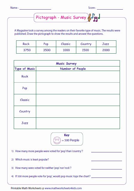 2nd Grade Pictograph Worksheets Grade 3 Math Worksheets Data Management