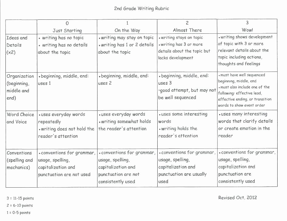 2nd Grade Spelling Worksheet Grade 1 Spelling Words Worksheets