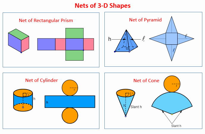 3 Dimensional Shapes Worksheets Nets for 3 Dimensional Shapes solutions Examples Videos