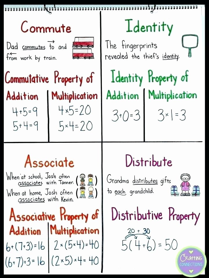 3rd Grade Distributive Property Worksheets Collection Free Distributive Property Worksheets Grade 3