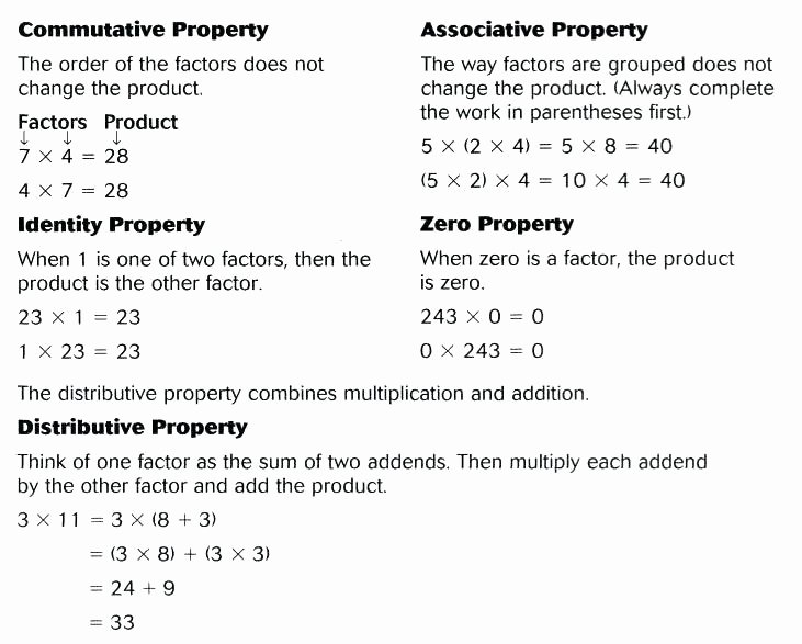 3rd Grade Distributive Property Worksheets Identity Property Worksheets