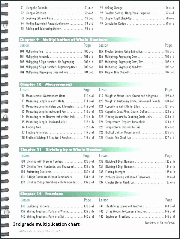 3rd Grade Measurement Worksheets Multiplication Chart 1 100 Luxury Measurement Worksheets