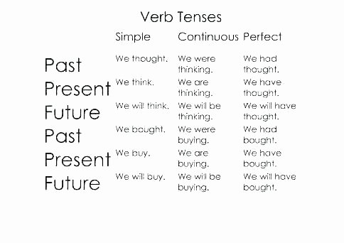 3rd Grade Verb Tense Worksheets Verb Tense Agreement Worksheets