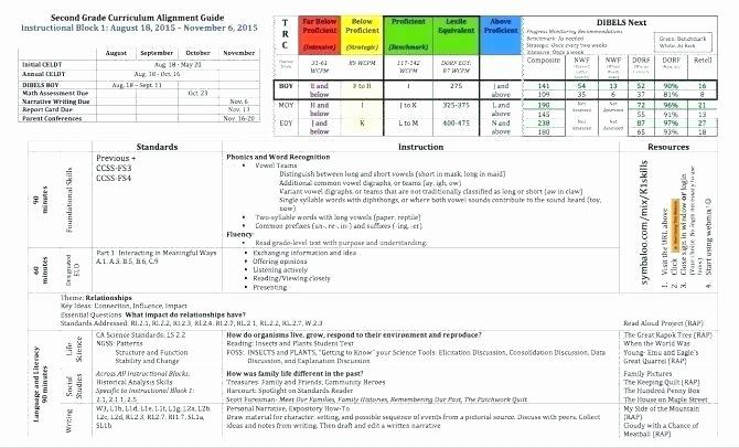 4th Grade English Worksheets 8th English Worksheets Grade Language Arts Fifth Phonics
