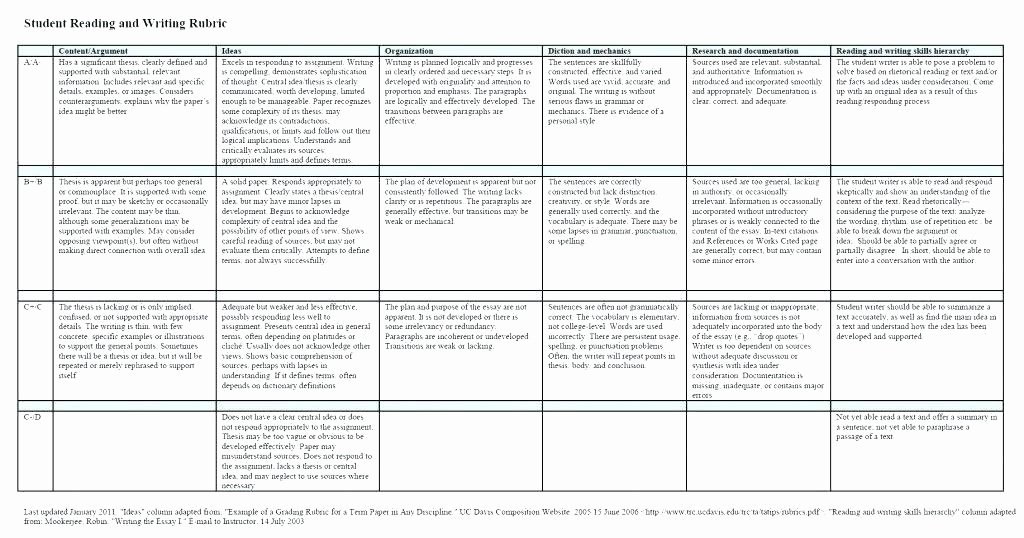 4th Grade Paragraph Writing Worksheets Reading Worksheets for Grade 3 Read and Respond 4