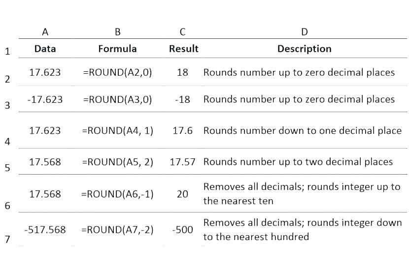 4th Grade Rounding Worksheets Rounding to the Nearest Ten Worksheets for 2nd Grade – Trubs
