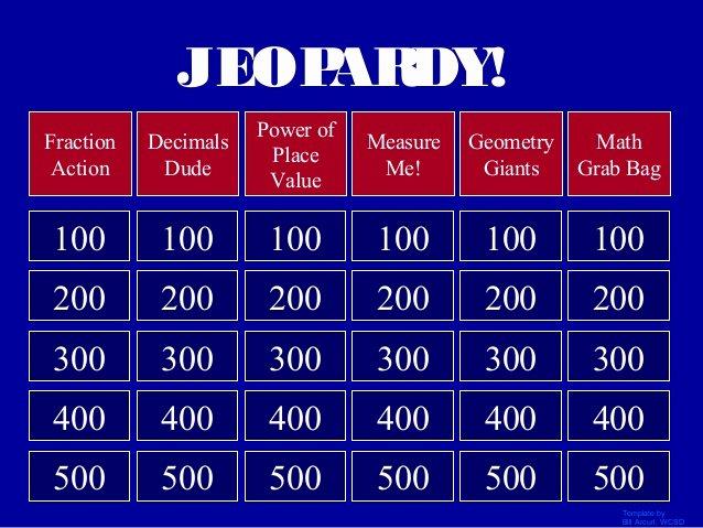 5th Grade Jeopardy Math 5th Grade End Of Year Math Jeopardy