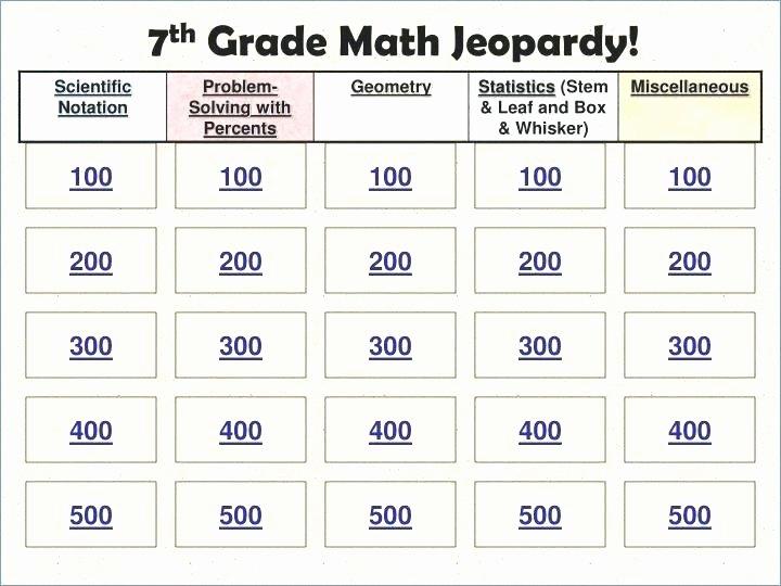 5th Grade Jeopardy Math Math Jeopardy Games Geometry – Buchanansdachurch