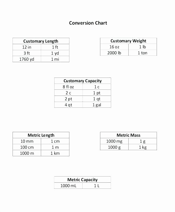 5th Grade Metric Conversion Worksheets Customary Units Of Weight Worksheets