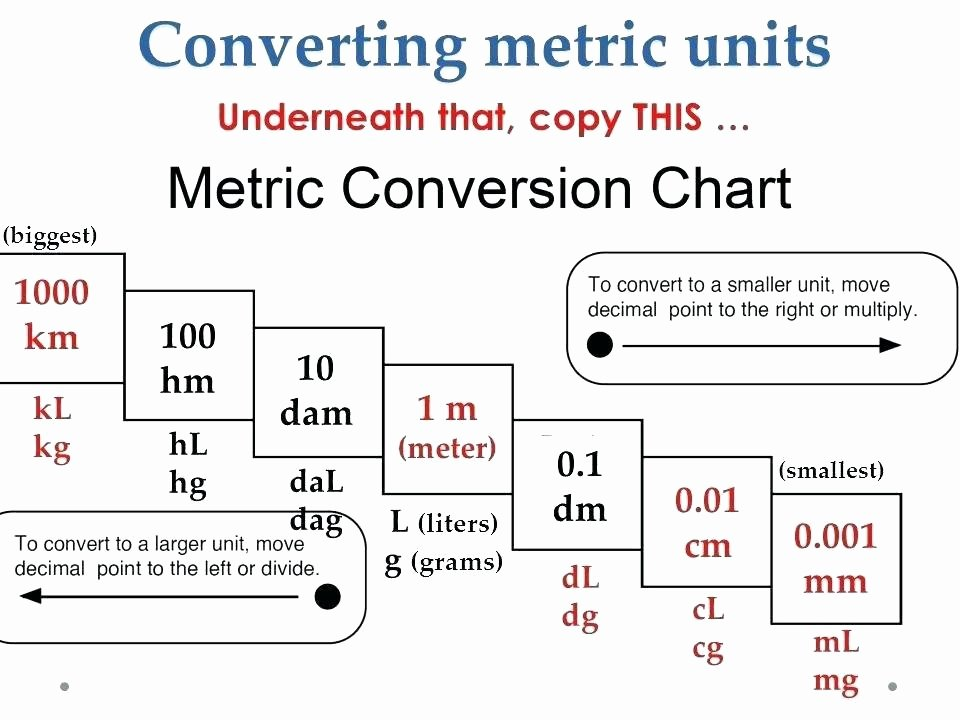 5th Grade Metric Conversion Worksheets Metric Unit Conversion Worksheet Answers Converting Between