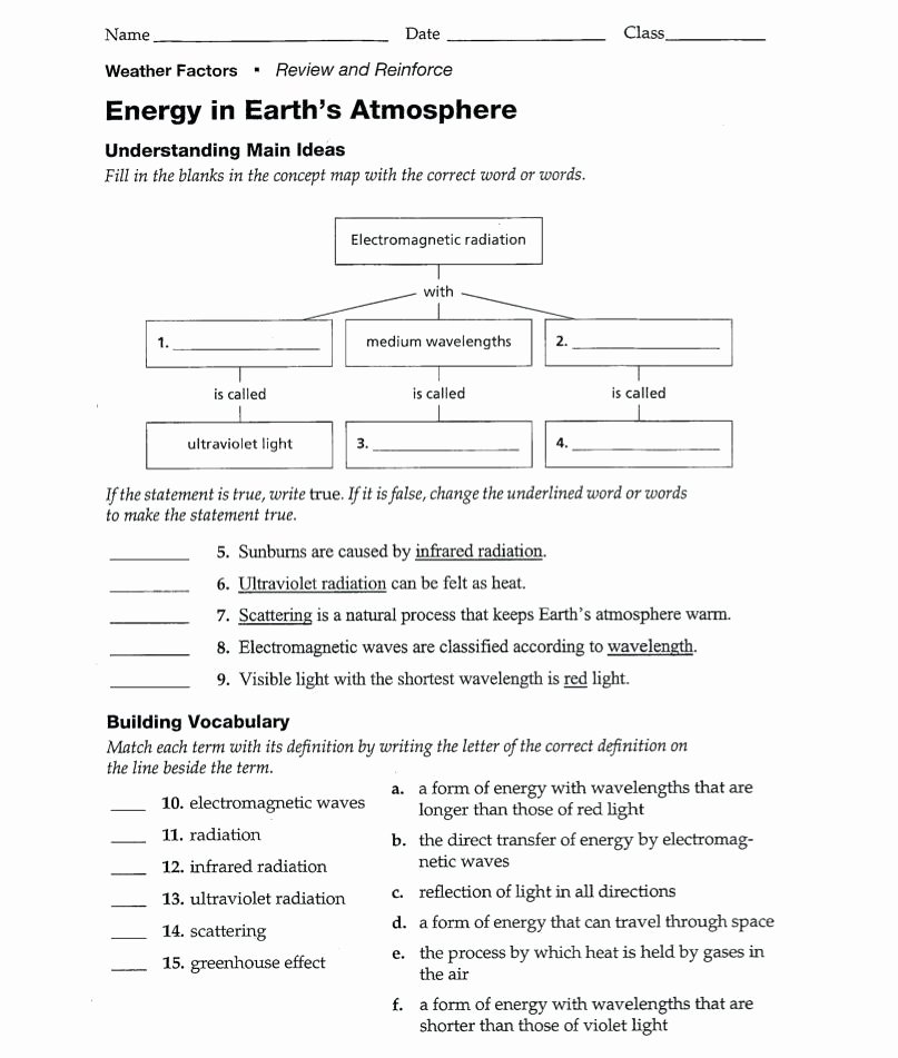 6th Grade Science Energy Worksheets Science Worksheets for 6th Grade Inspirational Printable