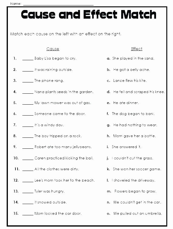 6th Grade Sentence Structure Worksheets Plete Sentences Worksheets for Kindergarten Activities