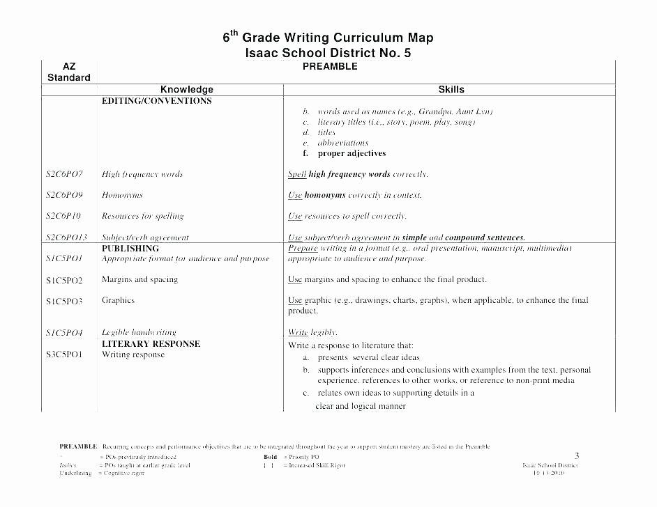 6th Grade Summarizing Worksheets Summarizing Worksheets Grade the Best Image Collection
