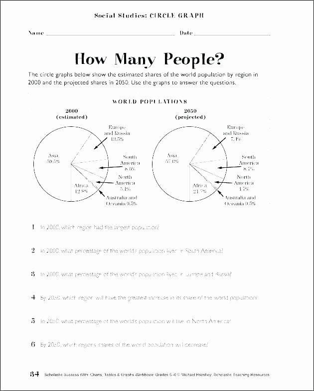 7th Grade Geography Worksheets Printable social Stu S Worksheets 8th Grade