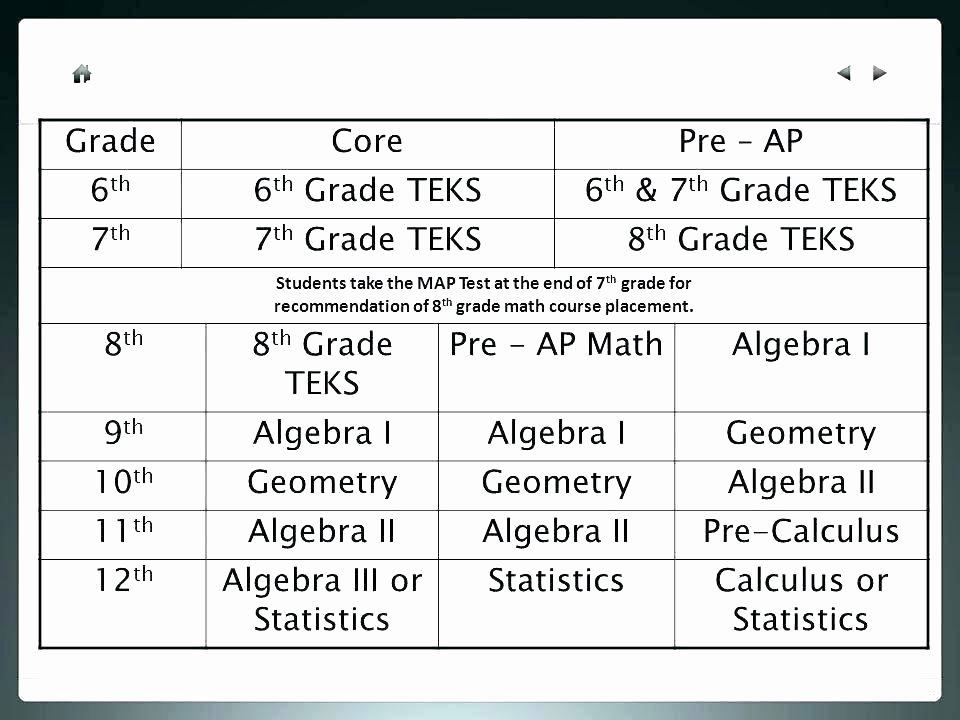 7th Grade Statistics Worksheets 7th Grade Math Activity Worksheets