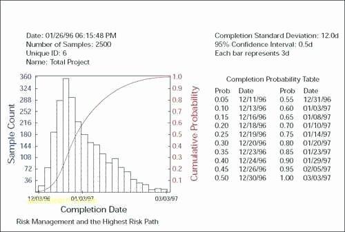 7th Grade Statistics Worksheets Statistics and Probability Worksheets