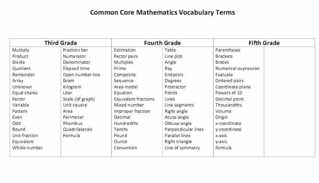8th Grade Math Vocabulary Crossword New Math Worksheets Grade Vocabulary Crossword Puzzles Seventh 7th