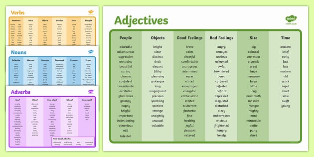 Adjectives Cut and Paste Lovely Verb Primary Resources Verbs Noun Adjective Wow Keywords