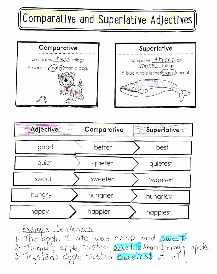 Adjectives Worksheet 2nd Grade Parative Adjectives Worksheet Worksheets Grade Adverbs