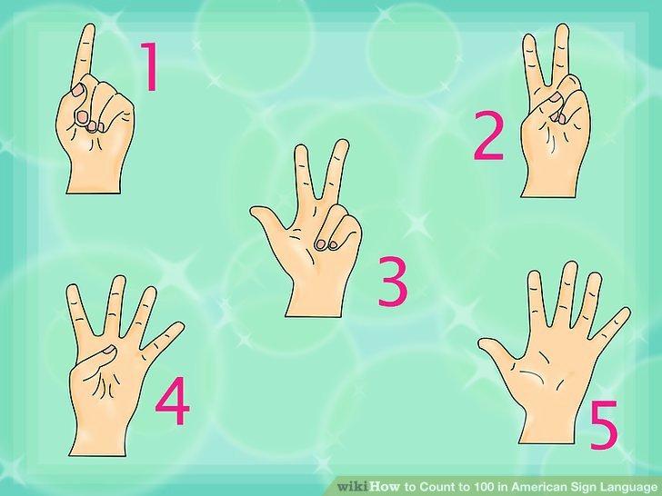 American Sign Language Worksheets Printable How to Count to 100 In American Sign Language 13 Steps