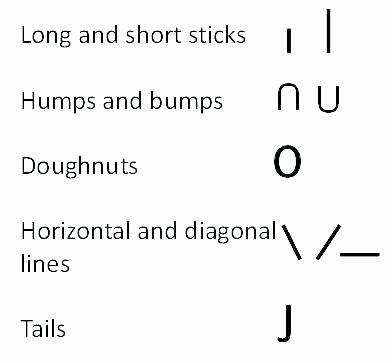letter reversal worksheets basic and number free b d worksheets vba function
