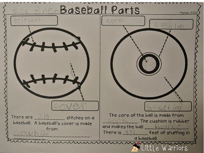 Baseball Math Worksheets Inspirational Baseball Unit Days 3 Parts Of A Baseball Freebie