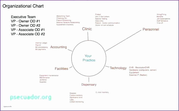 Blank Human Body Diagram Awesome Blank Body Map Template Human Diagram Worksheets the Best