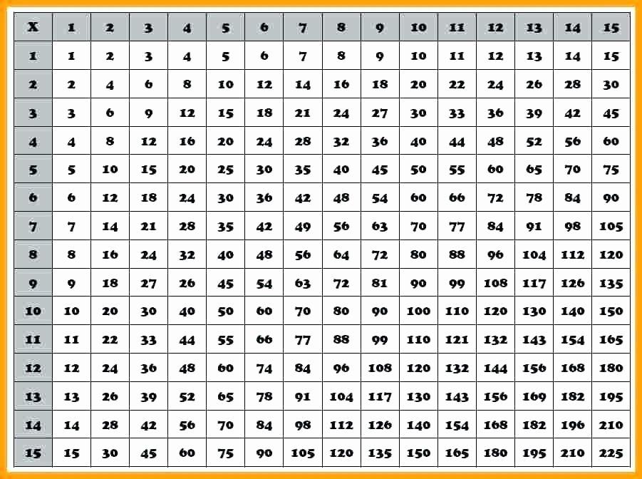 Blank Times Table Grid Free Blank Multiplication Chart Template Long Column Method