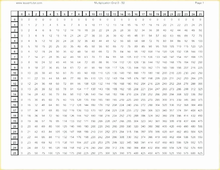 Blank Times Table Grid Fun Times Tables Worksheets