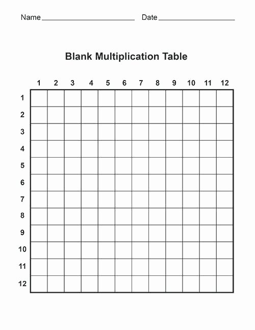 Blank Times Table Grid Multiplication Table to Fill In – ispe Indonesia