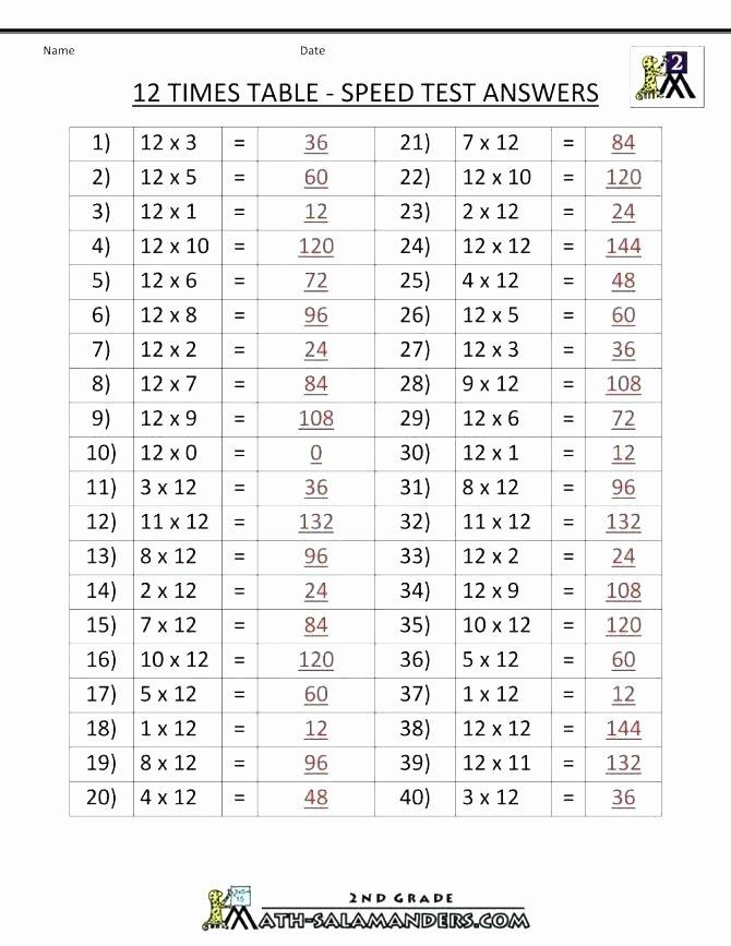 Blank Times Table Grid Printable Tables Worksheets Multiplication Squares Grid