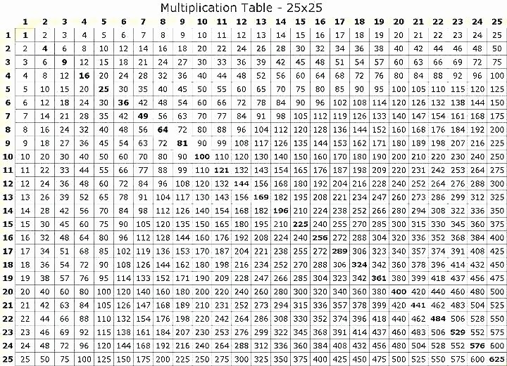 Blank Times Table Grid Printable Times Tables Chart – Wustlspectra