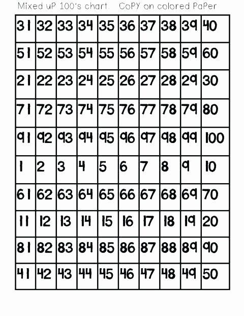 times table blank times table grid this activity has the students build their own chart math worksheets blank chartreuse colored plants 3 times table blank
