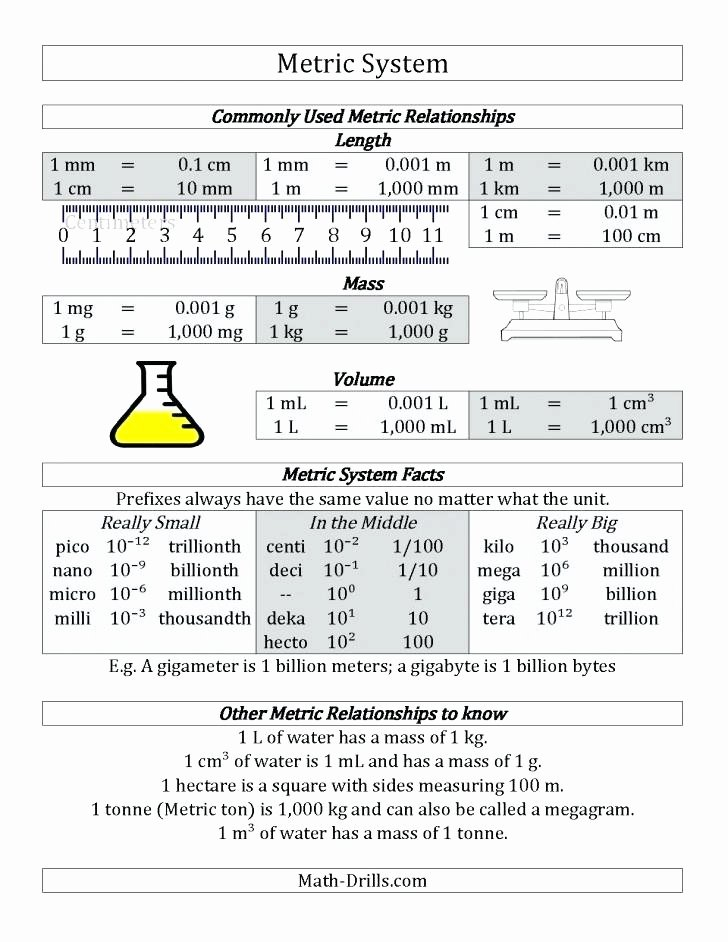 Capacity Conversion Worksheet Kindergarten Measurement Worksheets Measuring Non Standard