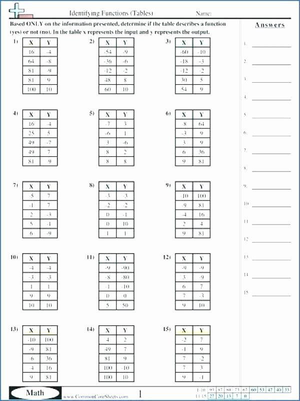 Capacity Worksheets 3rd Grade Multiplication Table 3rd Grade – Vishalcargopackersmover