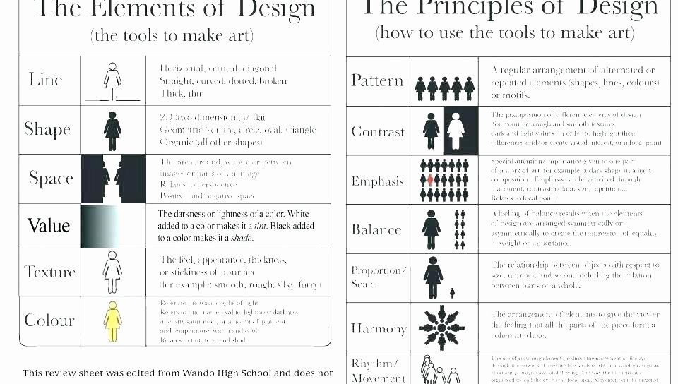 Carpentry Math Worksheets Elegant Printable Worksheets for Kids People In History United