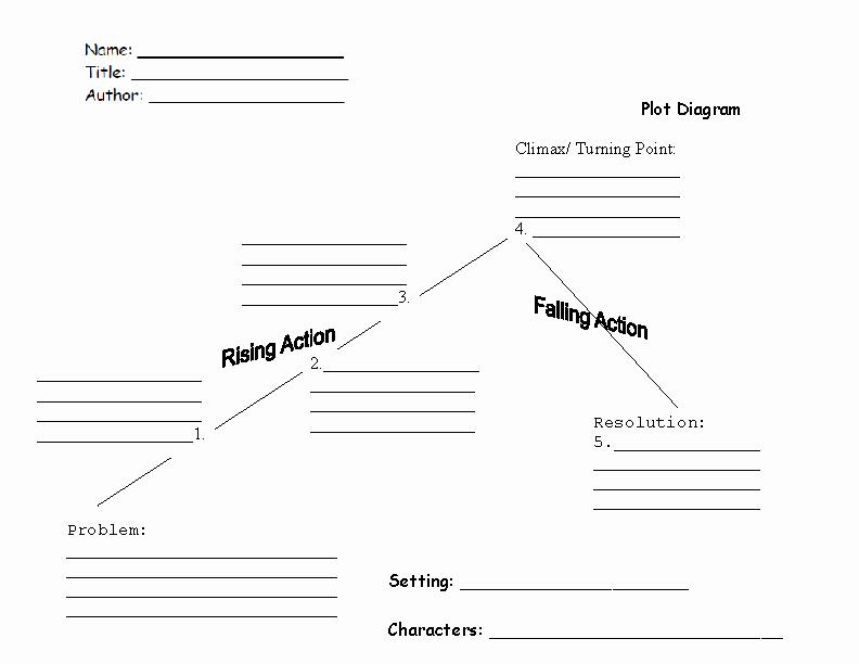 Character and Setting Worksheets Plot Diagram 1 Plot Worksheet 6th Grade Ela