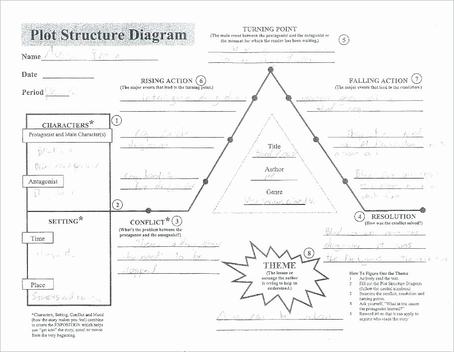 Character and Setting Worksheets Short Story Outline Template Writing for Grade 6 – Truthread