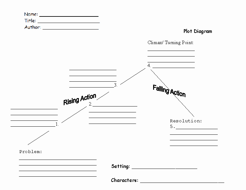 Character Setting Plot Worksheet Plot Diagram 1 Plot Worksheet 6th Grade Ela