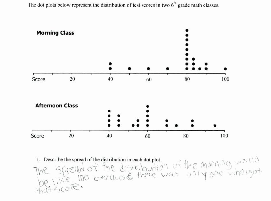 Character Setting Plot Worksheet Plot Worksheets