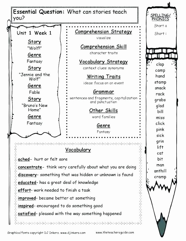 Character Traits Worksheet 2nd Grade Character Building Worksheets for Writers