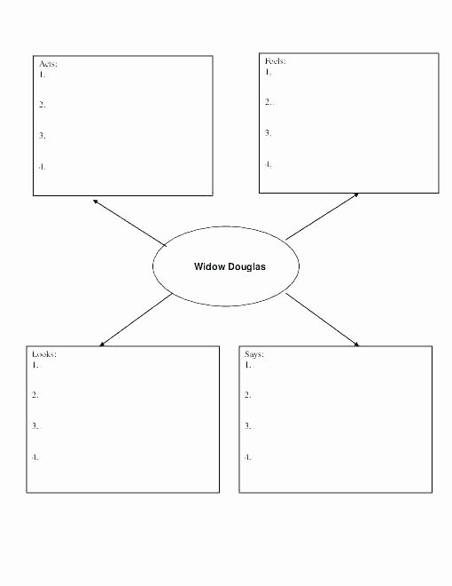 Character Traits Worksheet 2nd Grade Character Trait Worksheets for Middle School Graphic