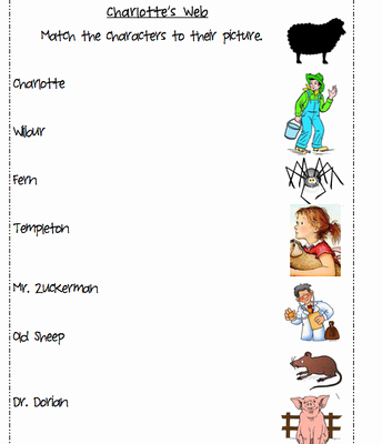 Charlotte Web Character Traits Worksheets Inspirational Pin On Classroom Ideas