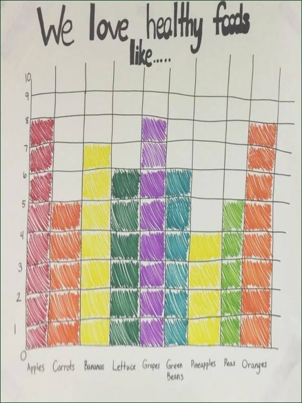 Christmas Coordinate Grid Pictures Lovely Coordinate Graphing Worksheets